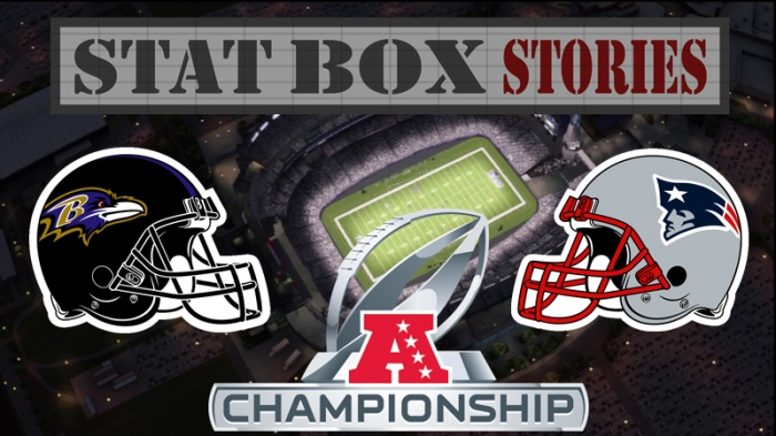 Stat Box Stories -- AFC Header